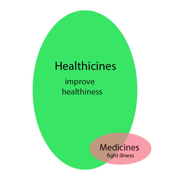 Healthicines-Medicines