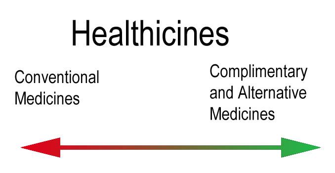 MERCK-Healthicines