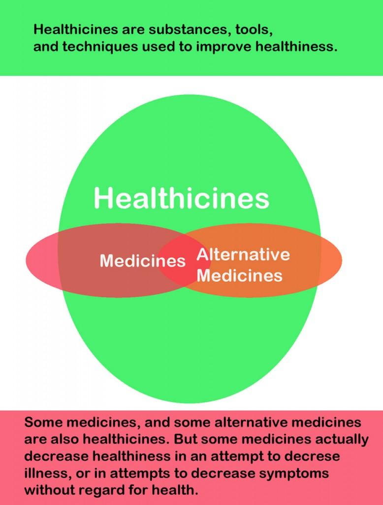 MedicinesAlternativeMedicines-Healthicines
