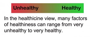 Diagnosis-Healthiness