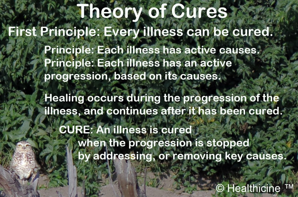 TheoryOfCures