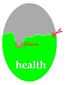 HealthisWhole-min-text