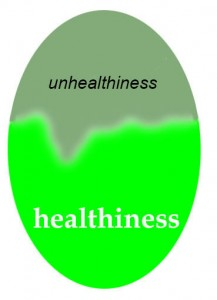 Healthiness-unhealthiness