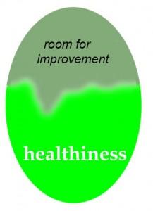 Healthiness