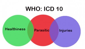 ICD-10-communicable
