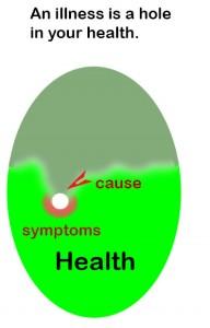 Illness-is-a-hole2