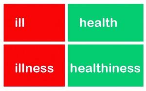 HealthHealthiness