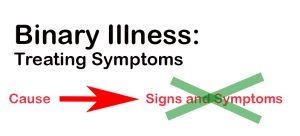 binaryillness-cure-symptoms
