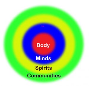 bodymindsspiritscommunities